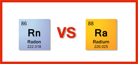 Are Radon & Radium the Same Thing?